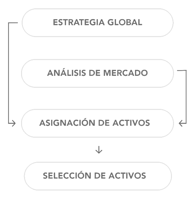 estrategia_global_beka